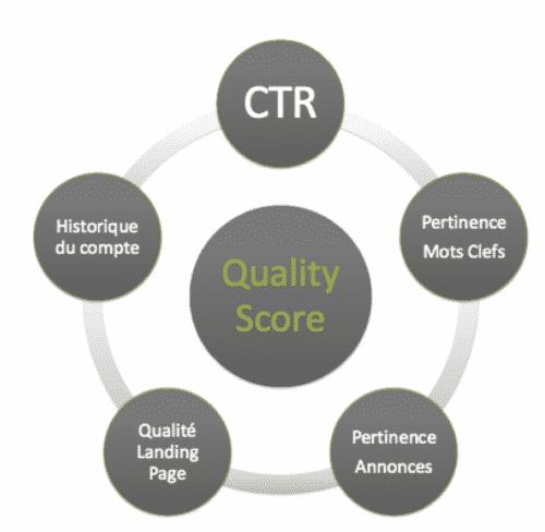 quality-score-chart