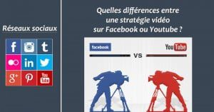 Facebook ou Youtube - Formation Community Manager
