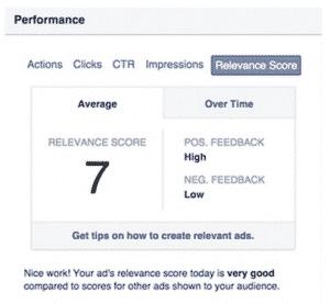 Score pertinence - Formation reseaux sociaux