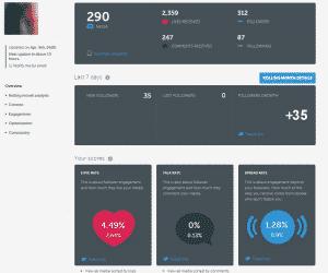 iconosquare_stats - Formation reseaux sociaux
