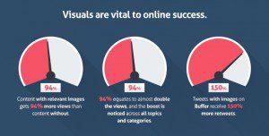 infographie - Formation reseaux sociaux