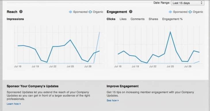 LinkedIn Page Entreprise pilotage et analytique