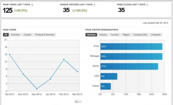 linkedin_analytics2