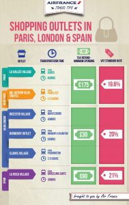 Infographie Air France