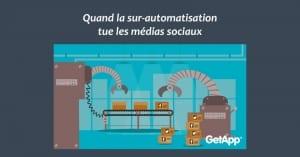 Sur-automatisation reseaux sociaux