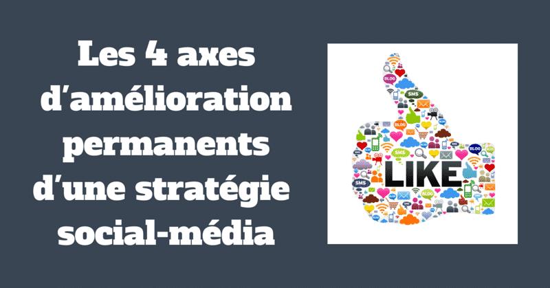 Amelioration Strategie Social Media