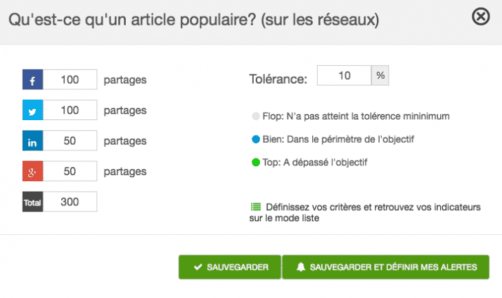 Articles populaires Socialshare
