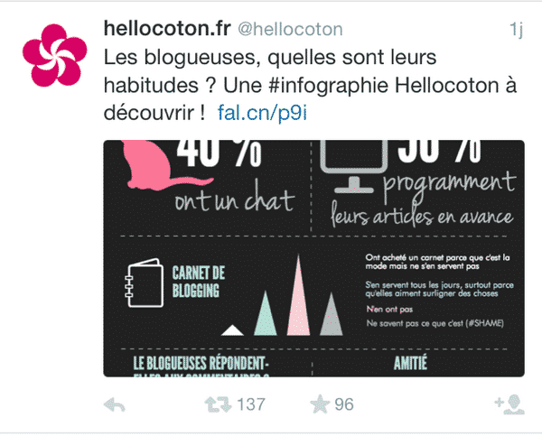 Hellocoton_tweet