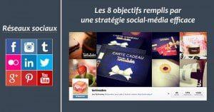 Les 8 objectifs remplis par une stratégie social-média efficace