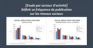 [Etude par secteur d'activité] Définir sa fréquence de publication sur les réseaux sociaux