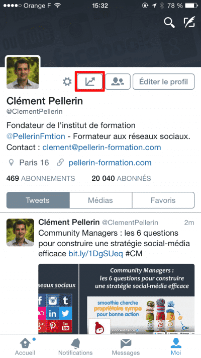 Publicites profil Twitter