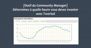 [Outil du Community Manager] Déterminez à quelle heure vous devez tweeter avec Tweriod