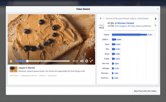 Nouvelles stats videos Facebook 2