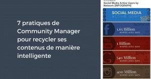 7 pratiques de Community Manager pour recycler ses contenus de manière intelligente