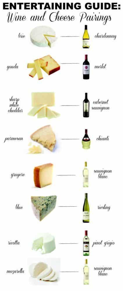 Infographie Once Upon A Wine