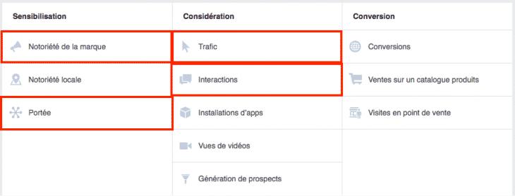 Objectifs publicitaires Facebook pour Canva
