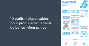 Outils Infographies Community Manager