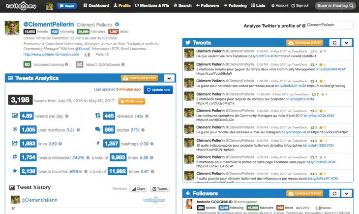 Interactions Profil Twitonomy
